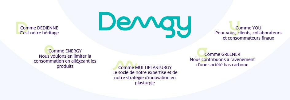 Why DEMGY ?