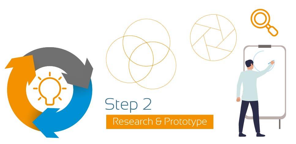 Recherche et prototypage